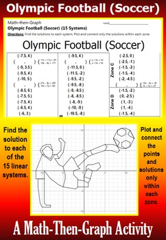 Olympic Football (Soccer) - 15 Linear Systems & Coordinate