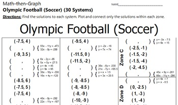Olympic Football (Soccer) - 30 Linear Systems & Coordinate Graphing Activity