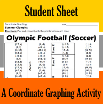 Olympic Football (Soccer) - A Coordinate Graphing Activity