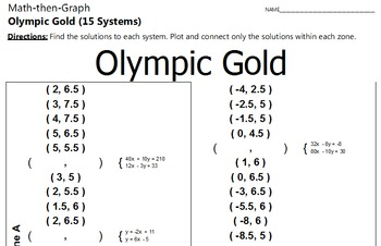 Olympic Gold - 15 Linear Systems & Coordinate Graphing Activity