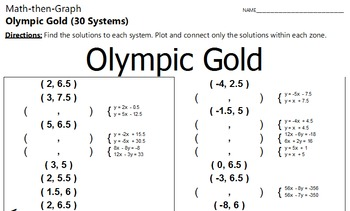 Olympic Gold - 30 Linear Systems & Coordinate Graphing Activity
