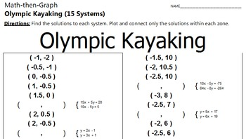 Olympic Kayaking - 15 Linear Systems & Coordinate Graphing Activity