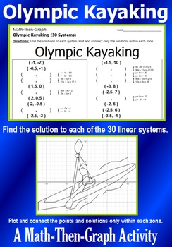 Olympic Kayaking - 30 Linear Systems & Coordinate Graphing Activity