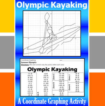 Olympic Kayaking - A Coordinate Graphing Activity
