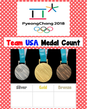 gold medal count