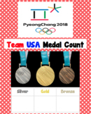 Olympic Medal Count Poster