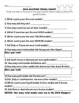 Olympic Medal Count Table and Worksheet