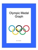 Olympic Medal Graph