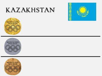 Olympic Medals Update