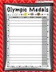 Olympic Medals by Country Chart - PyeongChang Winter 2018