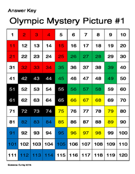 Olympic Mystery Picture