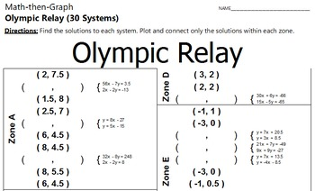 Olympic Relay - 30 Linear Systems & Coordinate Graphing Activity