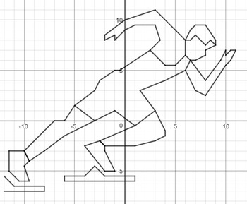 Olympic Sprinter - 30 Linear Systems & Coordinate Graphing Activity