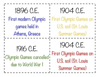 Olympics Timeline and Latitude / Longitude Activity