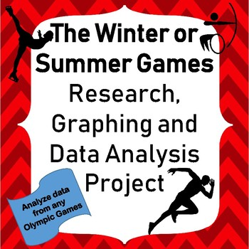 Olympic Games Project for Upper Elementary: Graphing and Analyzing Data
