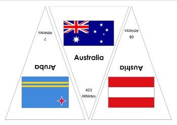 Olympic countries bunting.