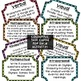 Olympics Creative Thinking Activities - Blooms Grid