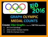 Olympics - Graph Medal Count, 3 Bar Graphs, Rio 2016 Summe