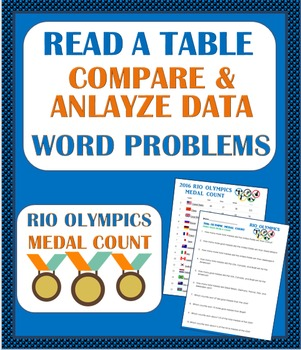 Olympics Medal Count: Interpret Table, Analyze & Compare D