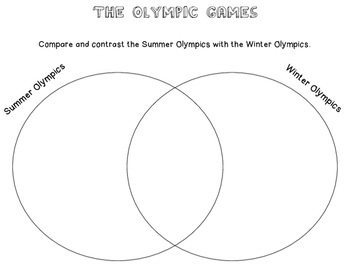 Olympics Venn Diagram