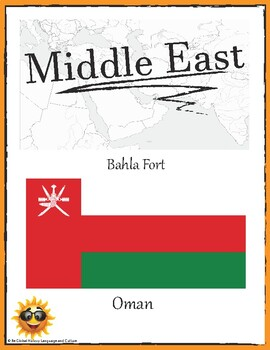 (Middle East GEOGRAPHY) Oman: Bahla Fort—Research Guide