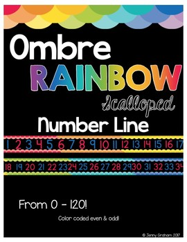 Ombre Rainbow Scalloped Number Line!