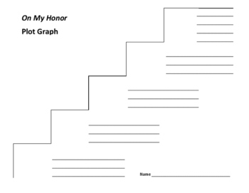 On My Honor Plot Graph - Marion Dane Bauer
