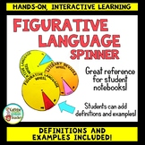 Figurative Language Spinner Foldable Activity