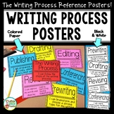Writing Workshop Posters