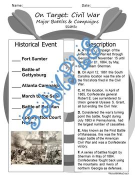 On Target - Civil War (Major Battles - Campaigns) - SS4H5c