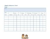 On Task Behavior Chart