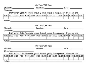 On Task/Off Task Data Sheet