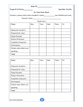 On Task Point Sheet