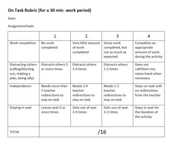 On Task Rubric