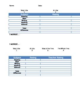 On-Task Self-Rating Form