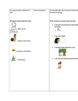 On Task/Off Task Behavior Card