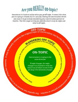 Social Communication: On-Topic Target