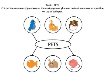 On-Topic and Off-Topic Using Attribute Webs:  Pets