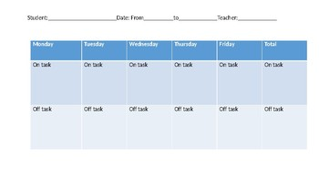 On and Off task data sheet with first/then schedule