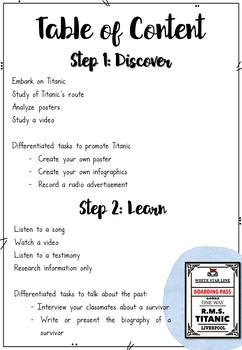 Titanic Unit