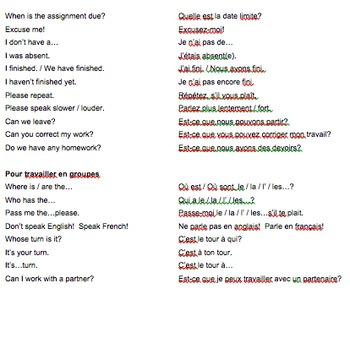 On parle français Des phrases utiles