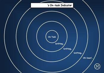 On-task indicator
