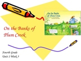 On the Banks of Plum Creek Vocabulary PowerPoint
