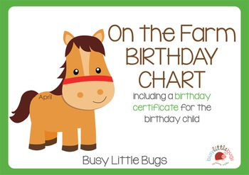 On the Farm Themed Birthday Chart and Birthday Certificate