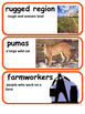 ReadyGen On the Farm Vocabulary Word Wall  2nd grade Unit1 Module B