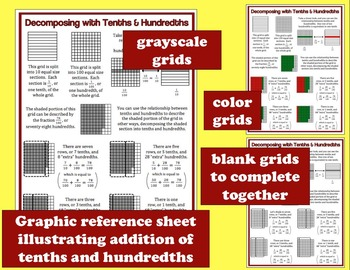 On the Grid - adding tenths and hundredths task cards & printables (set b)