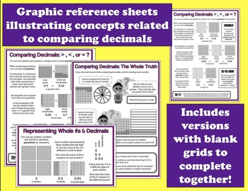 On the Grid - comparing decimals task cards & printables (set c)