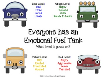 On the Road to Emotional Regulation