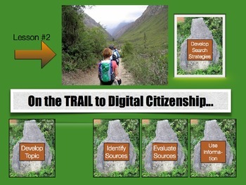 On the Trail to Digital Citizenship:  Develop, Use, and Re