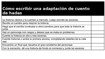 Once Upon a Time Spanish Resources